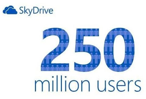 SkyDrive-250