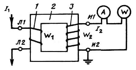 transformator-toka-princip-raboty